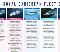Click for Fleet Guide